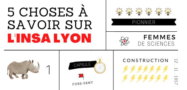5 choses à savoir sur l'INSA Lyon